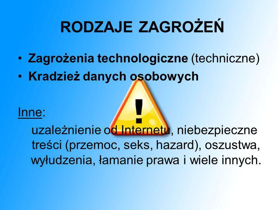 RODZAJE ZAGROŻEŃ Zagrożenia technologiczne (techniczne) Kradzież danych osobowych Inne: uzależnienie od Internetu, niebezpieczne treści (przemoc, seks