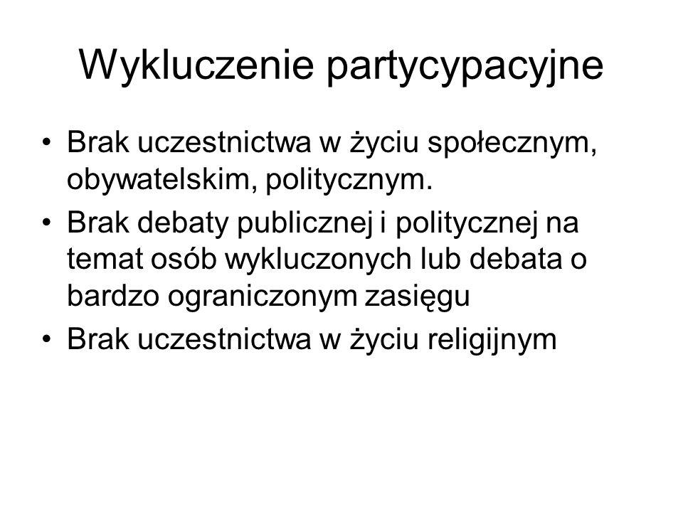Wykluczenie partycypacyjne Brak uczestnictwa w życiu społecznym, obywatelskim, politycznym. Brak debaty publicznej i politycznej na temat osób wyklucz