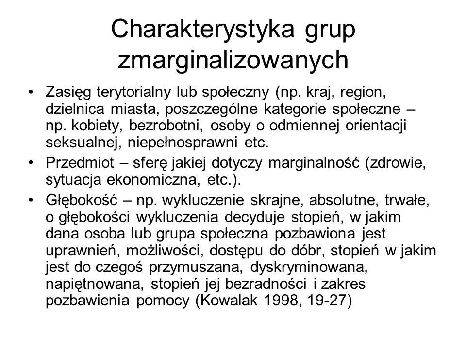 Charakterystyka grup zmarginalizowanych Zasięg terytorialny lub społeczny (np. kraj, region, dzielnica miasta, poszczególne kategorie społeczne – np.