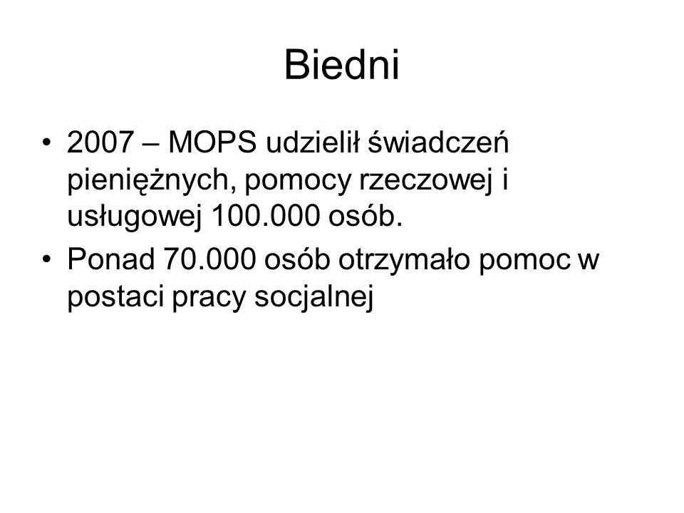 Biedni 2007 – MOPS udzielił świadczeń pieniężnych, pomocy rzeczowej i usługowej 100.000 osób. Ponad 70.000 osób otrzymało pomoc w postaci pracy socjal