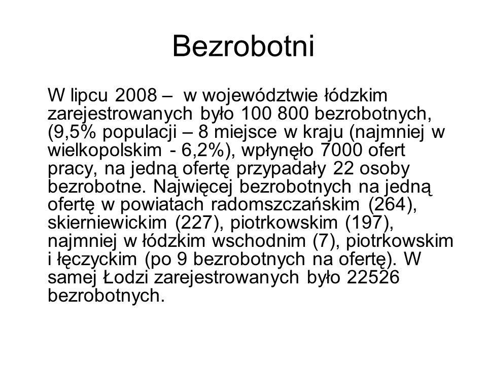 Bezrobotni W lipcu 2008 – w województwie łódzkim zarejestrowanych było 100 800 bezrobotnych, (9,5% populacji – 8 miejsce w kraju (najmniej w wielkopol