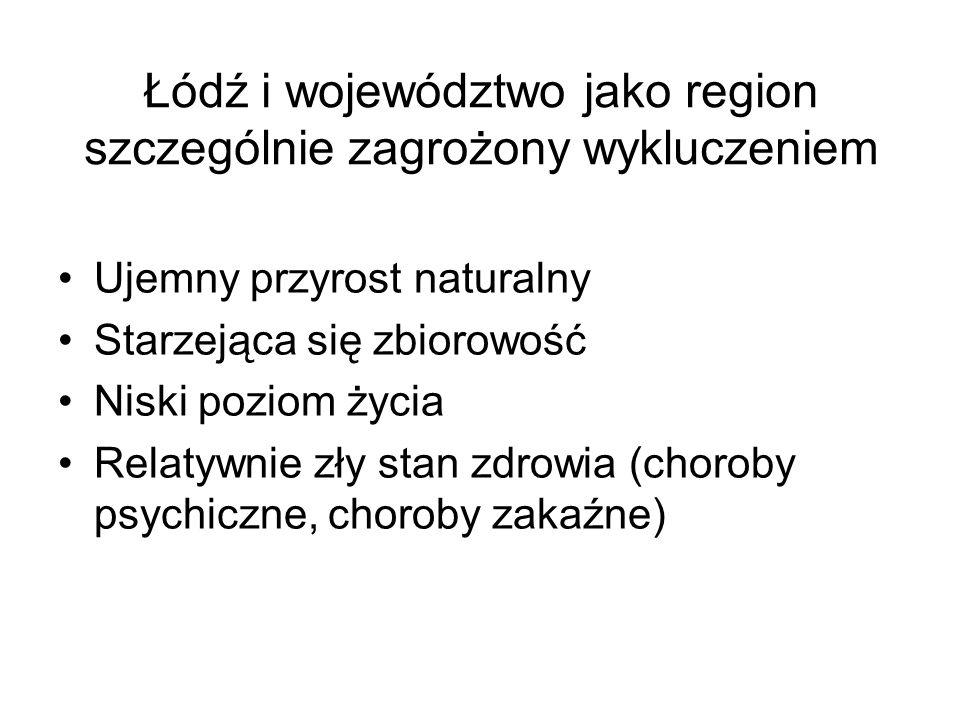 Łódź i województwo jako region szczególnie zagrożony wykluczeniem Ujemny przyrost naturalny Starzejąca się zbiorowość Niski poziom życia Relatywnie zł