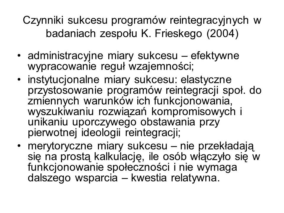 Czynniki sukcesu programów reintegracyjnych w badaniach zespołu K. Frieskego (2004) administracyjne miary sukcesu – efektywne wypracowanie reguł wzaje