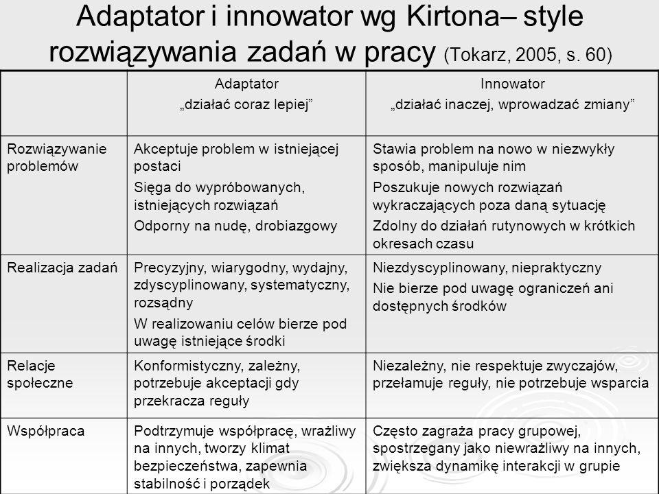 Adaptator i innowator wg Kirtona– style rozwiązywania zadań w pracy (Tokarz, 2005, s. 60) Adaptator działać coraz lepiej Innowator działać inaczej, wp