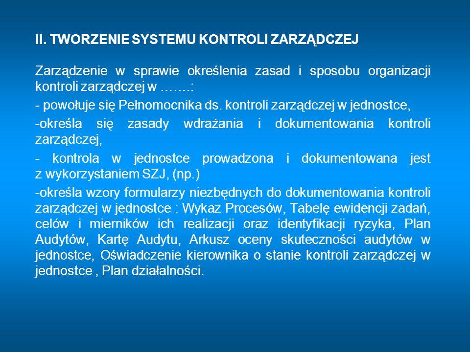 II. TWORZENIE SYSTEMU KONTROLI ZARZĄDCZEJ Zarządzenie w sprawie określenia zasad i sposobu organizacji kontroli zarządczej w …….: - powołuje się Pełno