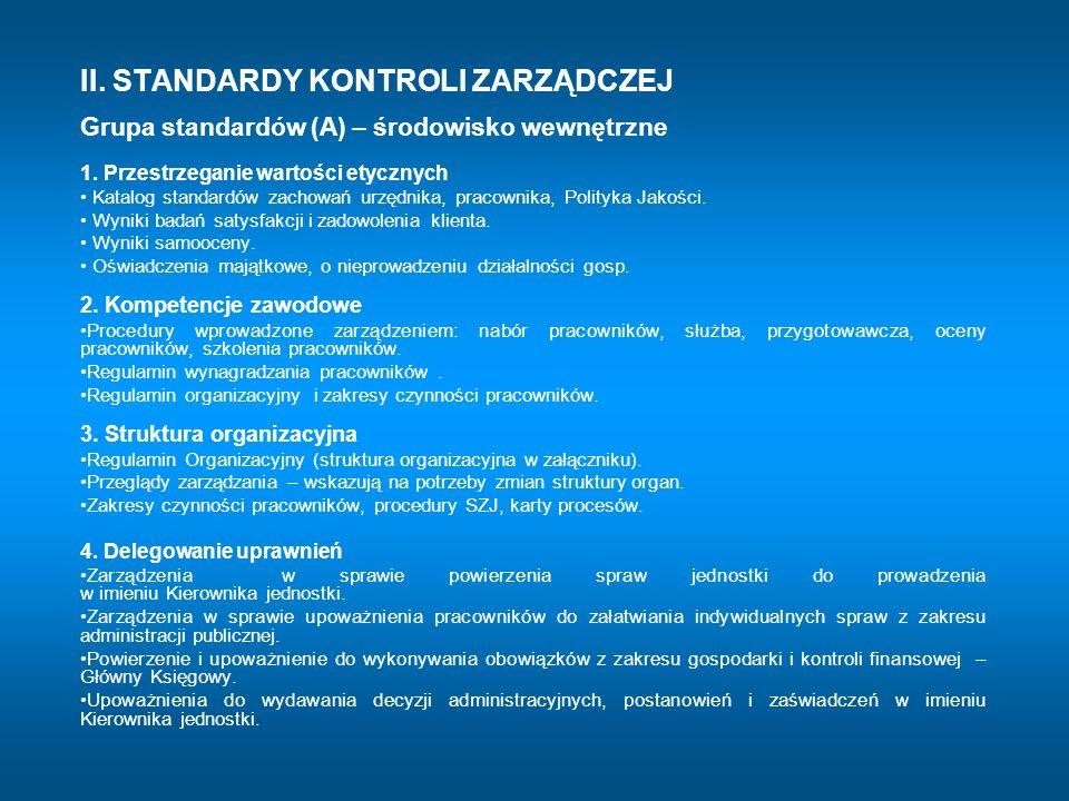 II. STANDARDY KONTROLI ZARZĄDCZEJ Grupa standardów (A) – środowisko wewnętrzne 1. Przestrzeganie wartości etycznych Katalog standardów zachowań urzędn