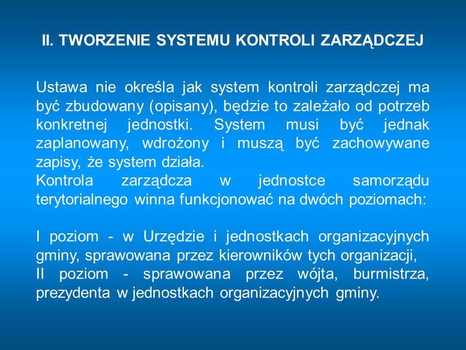 II. TWORZENIE SYSTEMU KONTROLI ZARZĄDCZEJ Ustawa nie określa jak system kontroli zarządczej ma być zbudowany (opisany), będzie to zależało od potrzeb
