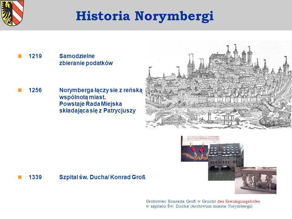 1219Samodzielne zbieranie podatków 1256Norymberga łączy sie z reńską wspólnotą miast. Powstaje Rada Miejska składająca się z Patrycjuszy 1339Szpital ś