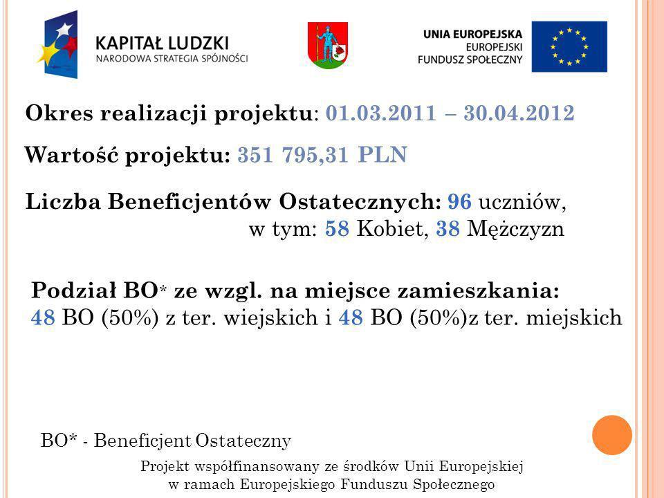 Okres realizacji projektu : 01.03.2011 – 30.04.2012 BO* - Beneficjent Ostateczny Projekt współfinansowany ze środków Unii Europejskiej w ramach Europe