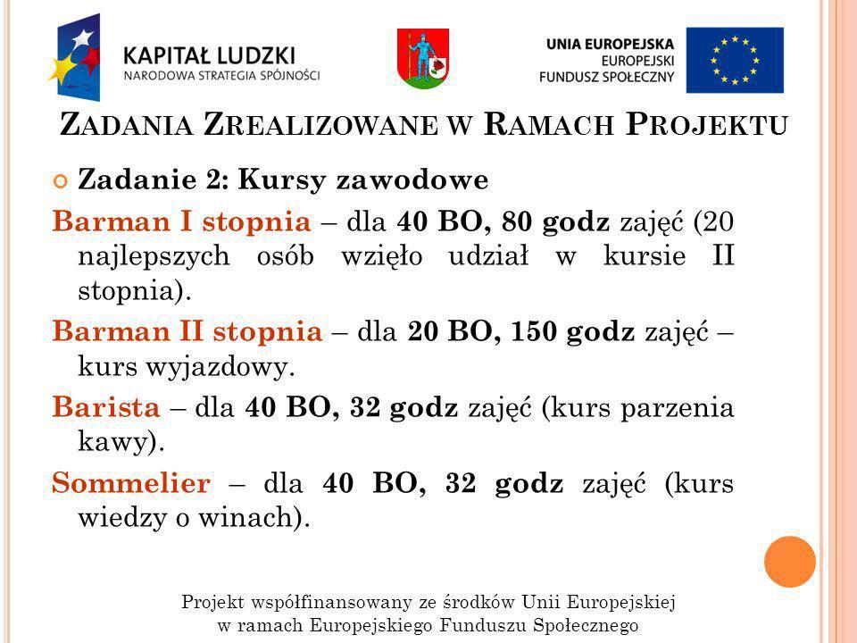 Z ADANIA Z REALIZOWANE W R AMACH P ROJEKTU Projekt współfinansowany ze środków Unii Europejskiej w ramach Europejskiego Funduszu Społecznego Zadanie 2