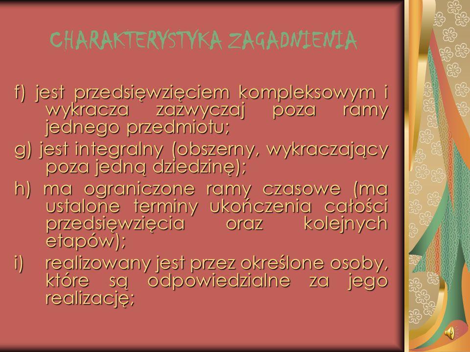ETAPY PRACY METOD Ą PROJEKTU 1.Wybór zagadnienia – wyłonienie tematu 2.