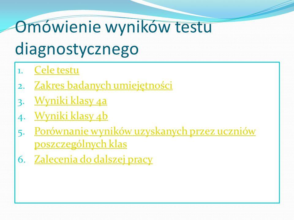 Omówienie wyników testu diagnostycznego 1. Cele testu Cele testu 2. Zakres badanych umiejętności Zakres badanych umiejętności 3. Wyniki klasy 4a Wynik