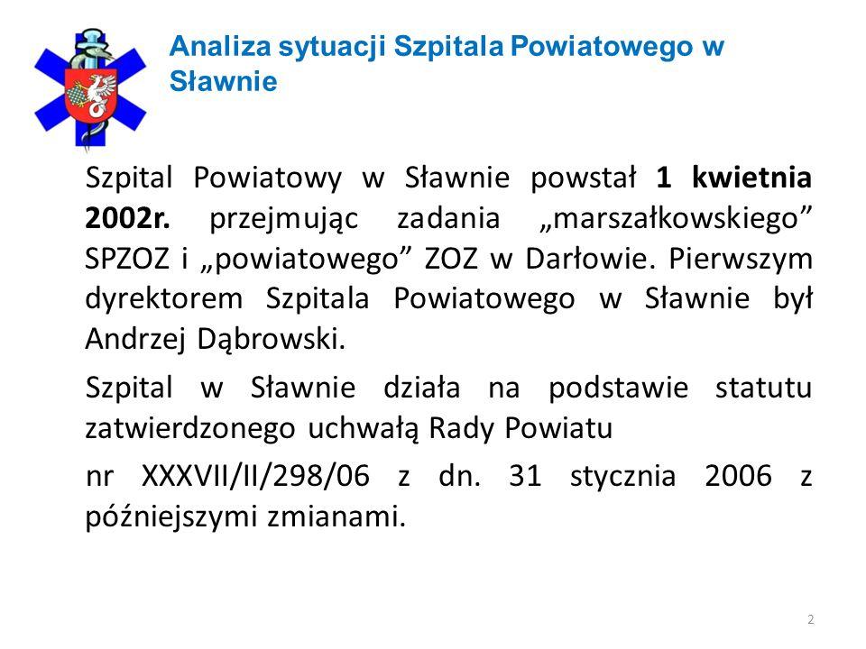 Analiza sytuacji Szpitala Powiatowego w Sławnie 2 Szpital Powiatowy w Sławnie powstał 1 kwietnia 2002r. przejmując zadania marszałkowskiego SPZOZ i po