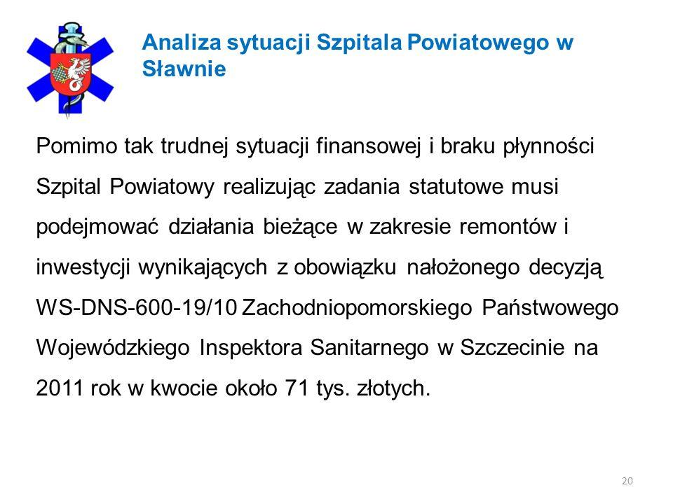 20 Analiza sytuacji Szpitala Powiatowego w Sławnie Pomimo tak trudnej sytuacji finansowej i braku płynności Szpital Powiatowy realizując zadania statu