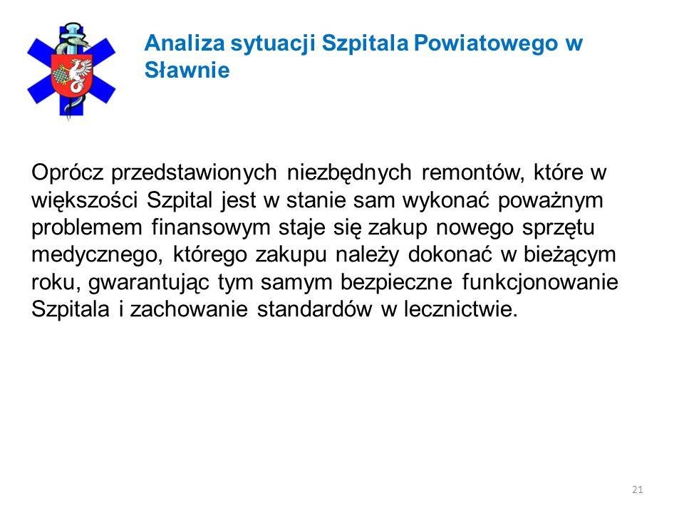21 Analiza sytuacji Szpitala Powiatowego w Sławnie Oprócz przedstawionych niezbędnych remontów, które w większości Szpital jest w stanie sam wykonać p