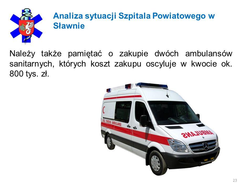 23 Analiza sytuacji Szpitala Powiatowego w Sławnie Należy także pamiętać o zakupie dwóch ambulansów sanitarnych, których koszt zakupu oscyluje w kwoci