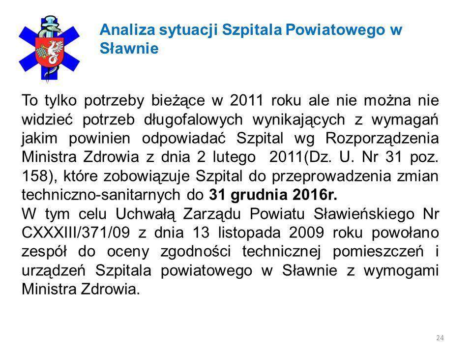 24 Analiza sytuacji Szpitala Powiatowego w Sławnie To tylko potrzeby bieżące w 2011 roku ale nie można nie widzieć potrzeb długofalowych wynikających