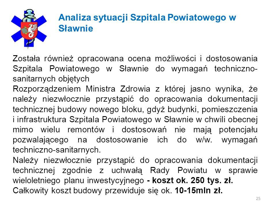 25 Analiza sytuacji Szpitala Powiatowego w Sławnie Została również opracowana ocena możliwości i dostosowania Szpitala Powiatowego w Sławnie do wymaga