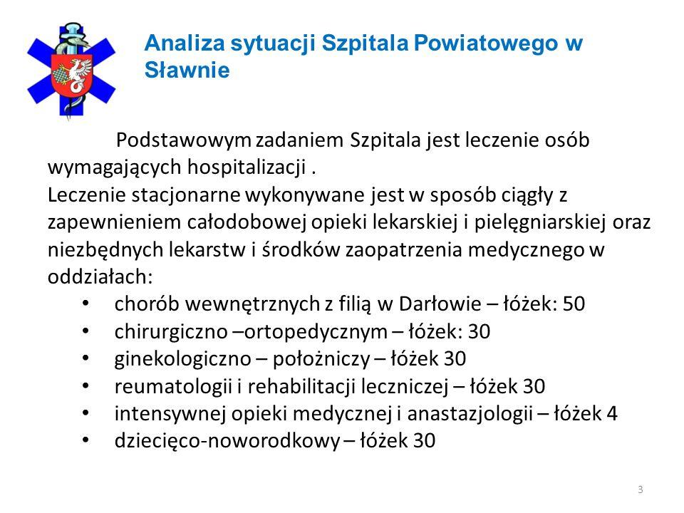 4 Analiza sytuacji Szpitala Powiatowego w Sławnie Szpital udziela również świadczeń zdrowotnych w specjalistycznych poradniach w zakresie: 1.chirurgii 2.otolaryngologii 3.kardiologii 4.ginekologii – położnictwa 5.ortopedii 6.reumatologii 7.preluksacji a także pomocy doraźnej w ramach medycznych działań ratowniczych w rozumieniu przepisów ustawy z dnia 25 lipca 2001r.