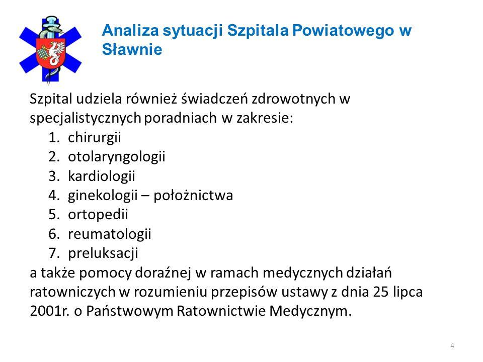 4 Analiza sytuacji Szpitala Powiatowego w Sławnie Szpital udziela również świadczeń zdrowotnych w specjalistycznych poradniach w zakresie: 1.chirurgii