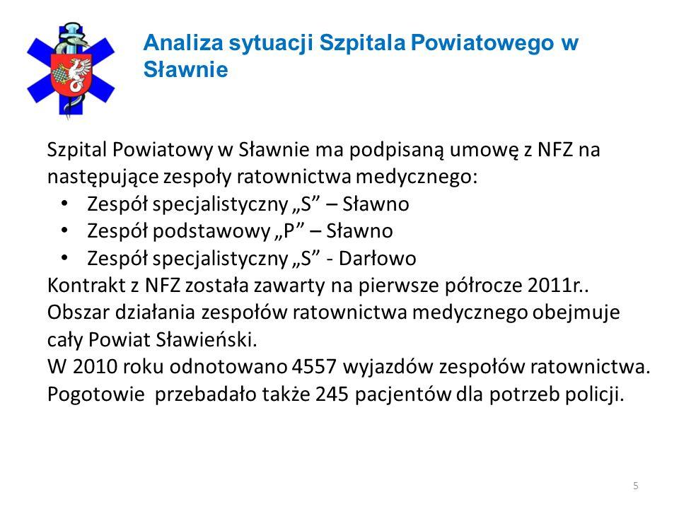 5 Analiza sytuacji Szpitala Powiatowego w Sławnie Szpital Powiatowy w Sławnie ma podpisaną umowę z NFZ na następujące zespoły ratownictwa medycznego: