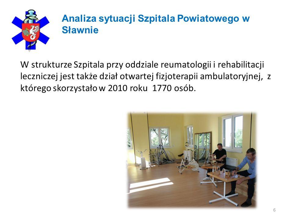 6 Analiza sytuacji Szpitala Powiatowego w Sławnie W strukturze Szpitala przy oddziale reumatologii i rehabilitacji leczniczej jest także dział otwartej fizjoterapii ambulatoryjnej, z którego skorzystało w 2010 roku 1770 osób.