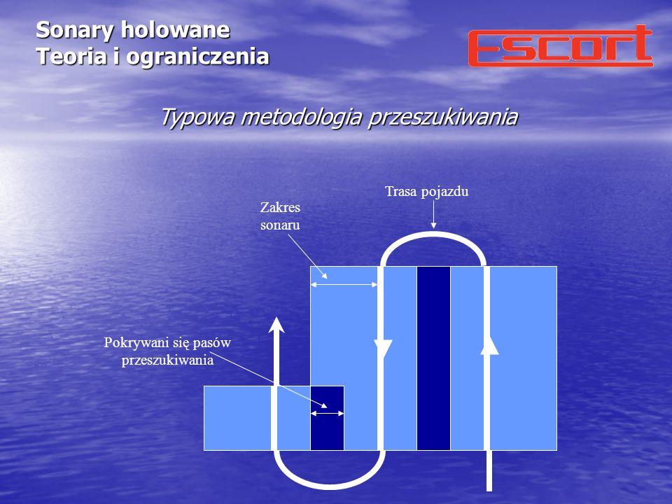 Sonary holowane Teoria i ograniczenia Trasa pojazdu Zakres sonaru Pokrywani się pasów przeszukiwania Typowa metodologia przeszukiwania