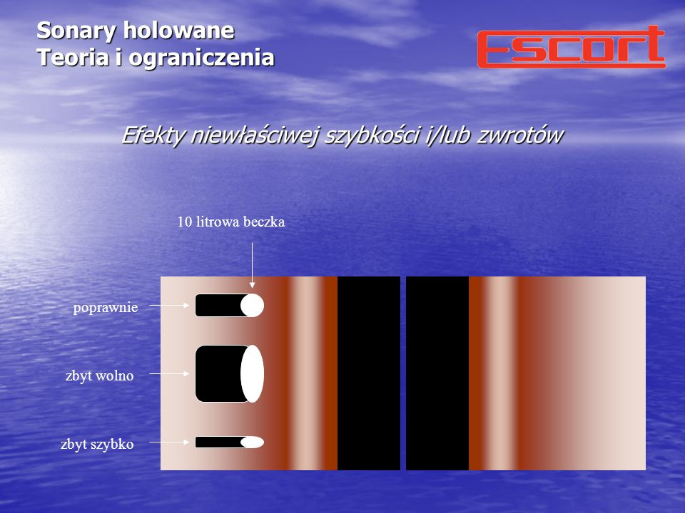 Sonary holowane Teoria i ograniczenia Trzy takie same 5 litrowe beczki na trzech różnych zakresach Zniekształcenia wynikające z pochylenia wiązki Zwykle rezultaty są najlepsze gdy wysokość jest równa około 10% zakresu sonarowego.