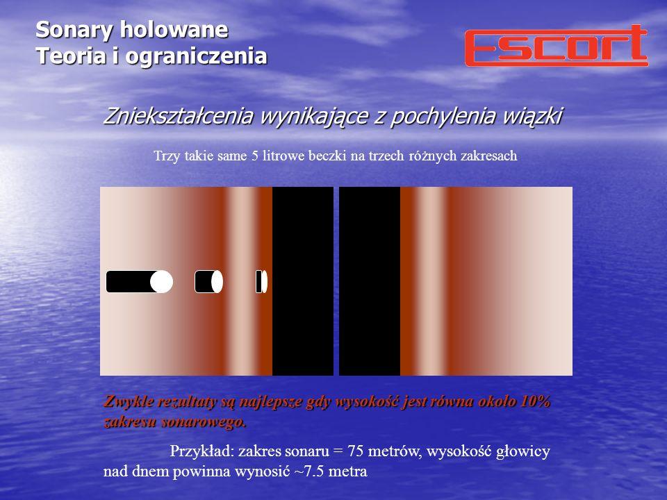 Sonary holowane Teoria i ograniczenia Trzy takie same 5 litrowe beczki na trzech różnych zakresach Zniekształcenia wynikające z pochylenia wiązki Zwyk