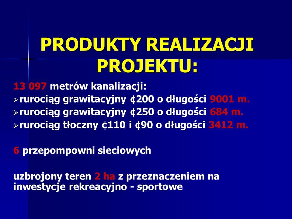 PRODUKTY REALIZACJI PROJEKTU: 13 097 metrów kanalizacji: rurociąg grawitacyjny ¢200 o długości 9001 m. rurociąg grawitacyjny ¢250 o długości 684 m. ru