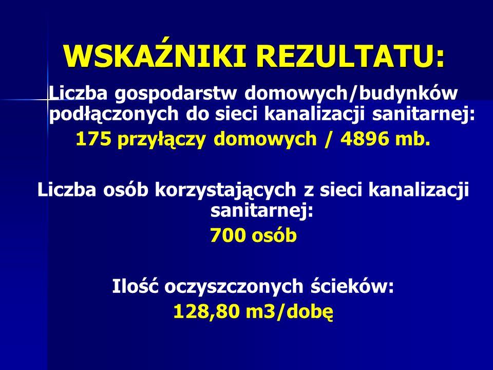 WSKAŹNIKI REZULTATU: Liczba gospodarstw domowych/budynków podłączonych do sieci kanalizacji sanitarnej: 175 przyłączy domowych / 4896 mb. Liczba osób