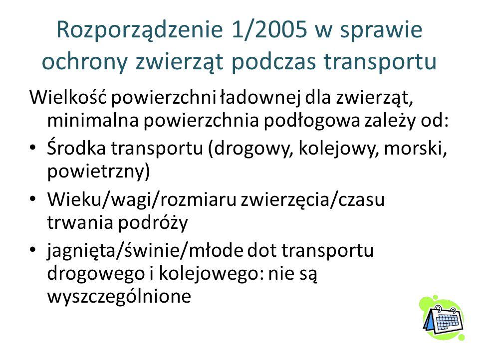 Rozporządzenie 1/2005 w sprawie ochrony zwierząt podczas transportu Wielkość powierzchni ładownej dla zwierząt, minimalna powierzchnia podłogowa zależ