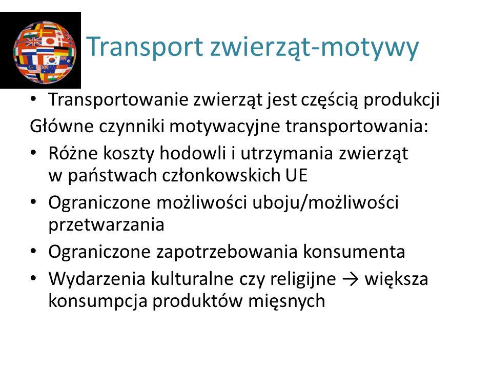 Transport zwierząt-motywy Transportowanie zwierząt jest częścią produkcji Główne czynniki motywacyjne transportowania: Różne koszty hodowli i utrzyman