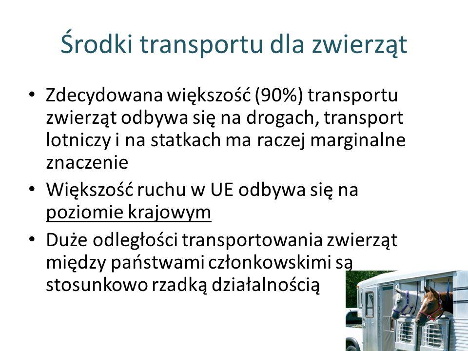 Środki transportu dla zwierząt Zdecydowana większość (90%) transportu zwierząt odbywa się na drogach, transport lotniczy i na statkach ma raczej margi