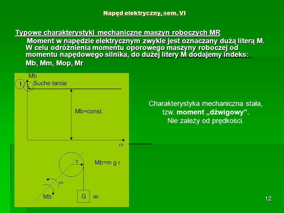 12 Napęd elektryczny, sem. VI Typowe charakterystyki mechaniczne maszyn roboczych MR Moment w napędzie elektrycznym zwykle jest oznaczany dużą literą