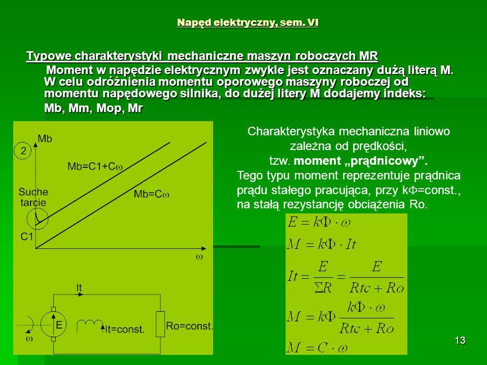 13 Napęd elektryczny, sem. VI Typowe charakterystyki mechaniczne maszyn roboczych MR Moment w napędzie elektrycznym zwykle jest oznaczany dużą literą