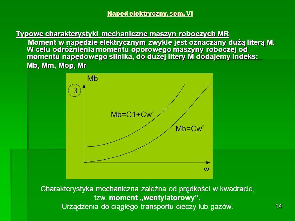 14 Napęd elektryczny, sem. VI Typowe charakterystyki mechaniczne maszyn roboczych MR Moment w napędzie elektrycznym zwykle jest oznaczany dużą literą