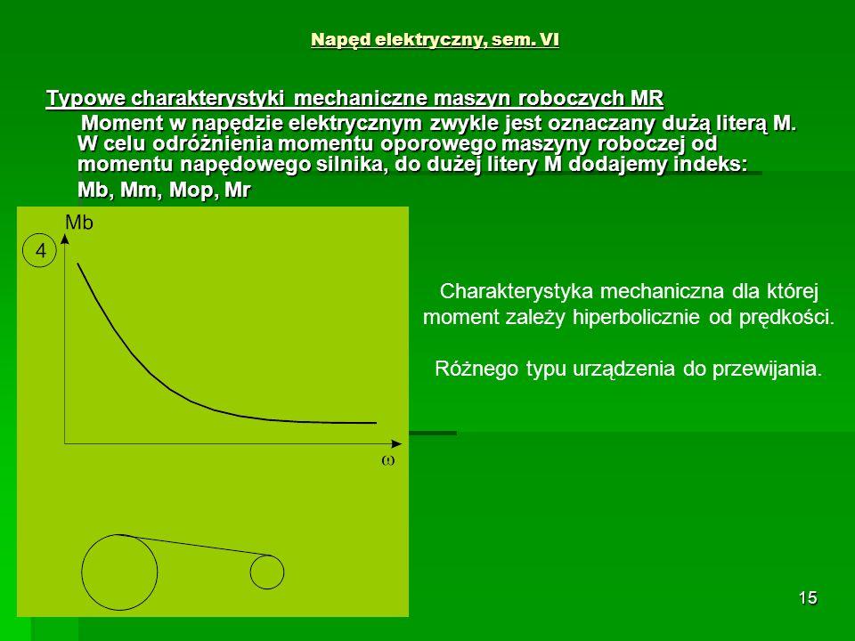 15 Napęd elektryczny, sem. VI Typowe charakterystyki mechaniczne maszyn roboczych MR Moment w napędzie elektrycznym zwykle jest oznaczany dużą literą