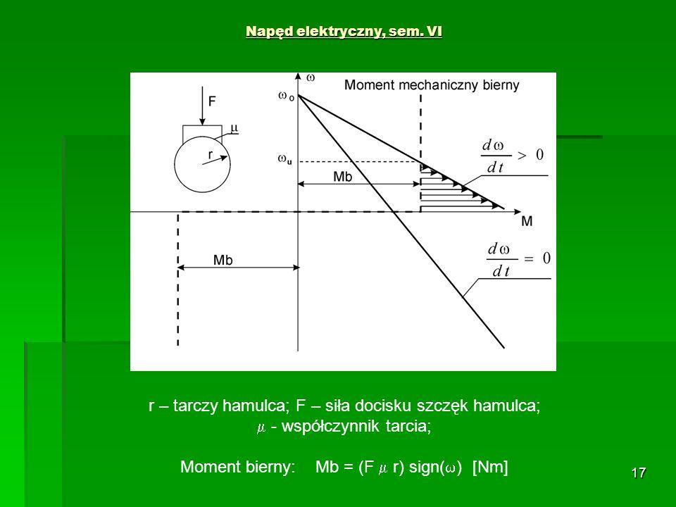 17 Napęd elektryczny, sem. VI r – tarczy hamulca; F – siła docisku szczęk hamulca; - współczynnik tarcia; Moment bierny: Mb = (F r) sign( ) [Nm]