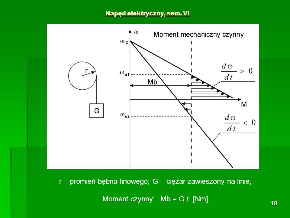 18 Napęd elektryczny, sem. VI r – promień bębna linowego; G – ciężar zawieszony na linie; Moment czynny: Mb = G r [Nm]