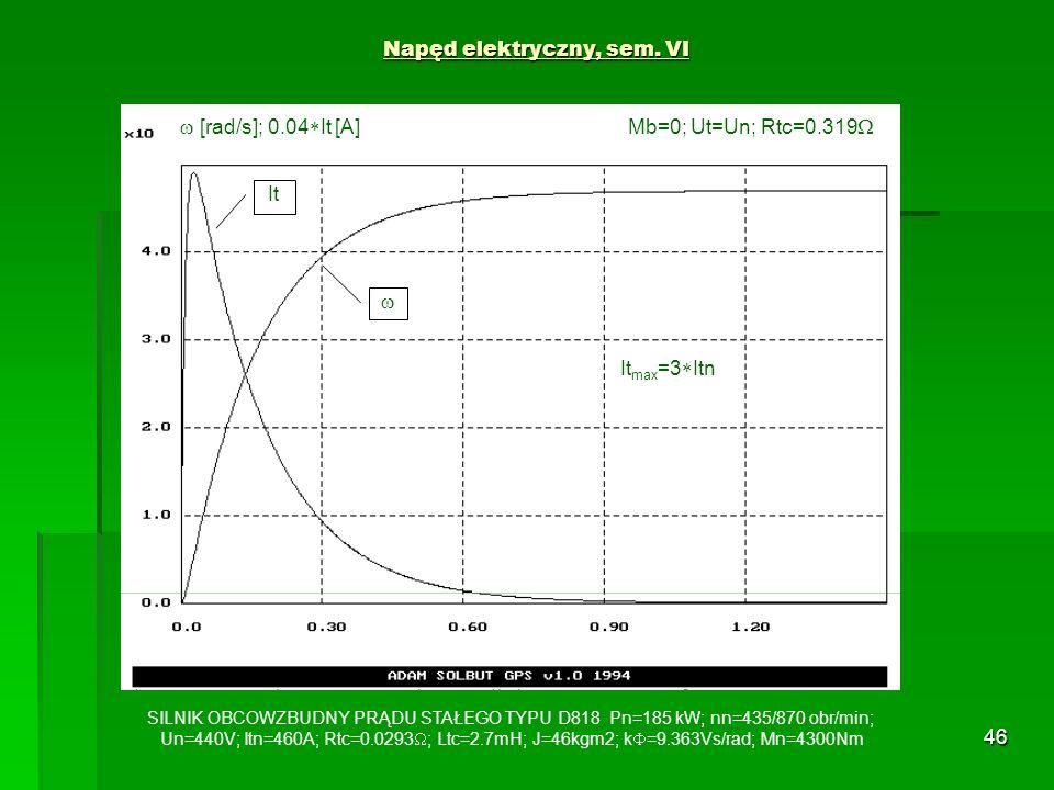 46 Napęd elektryczny, sem. VI SILNIK OBCOWZBUDNY PRĄDU STAŁEGO TYPU D818 Pn=185 kW; nn=435/870 obr/min; Un=440V; Itn=460A; Rtc=0.0293 ; Ltc=2.7mH; J=4