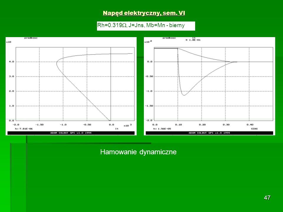 47 Napęd elektryczny, sem. VI Rh=0.319, J=Jns, Mb=Mn - bierny Hamowanie dynamiczne