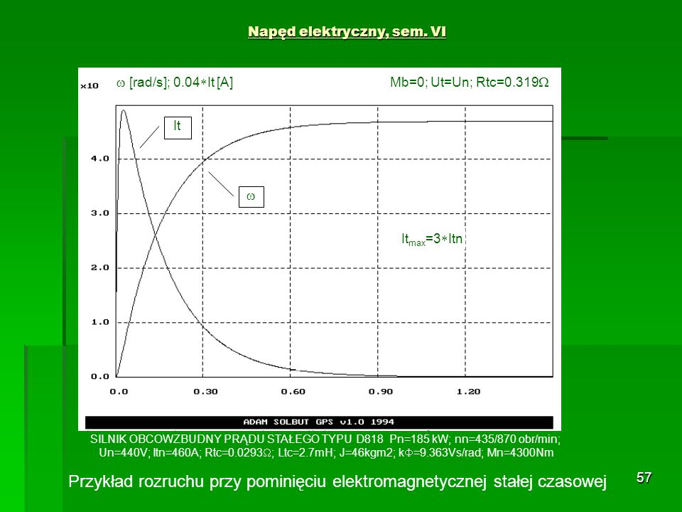57 Napęd elektryczny, sem. VI SILNIK OBCOWZBUDNY PRĄDU STAŁEGO TYPU D818 Pn=185 kW; nn=435/870 obr/min; Un=440V; Itn=460A; Rtc=0.0293 ; Ltc=2.7mH; J=4