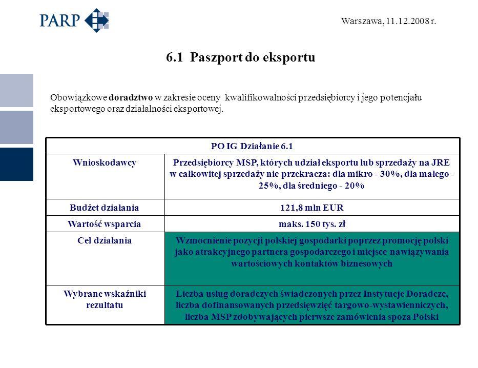 Warszawa, 11.12.2008 r. 6.1 Paszport do eksportu Obowiązkowe doradztwo w zakresie oceny kwalifikowalności przedsiębiorcy i jego potencjału eksportoweg