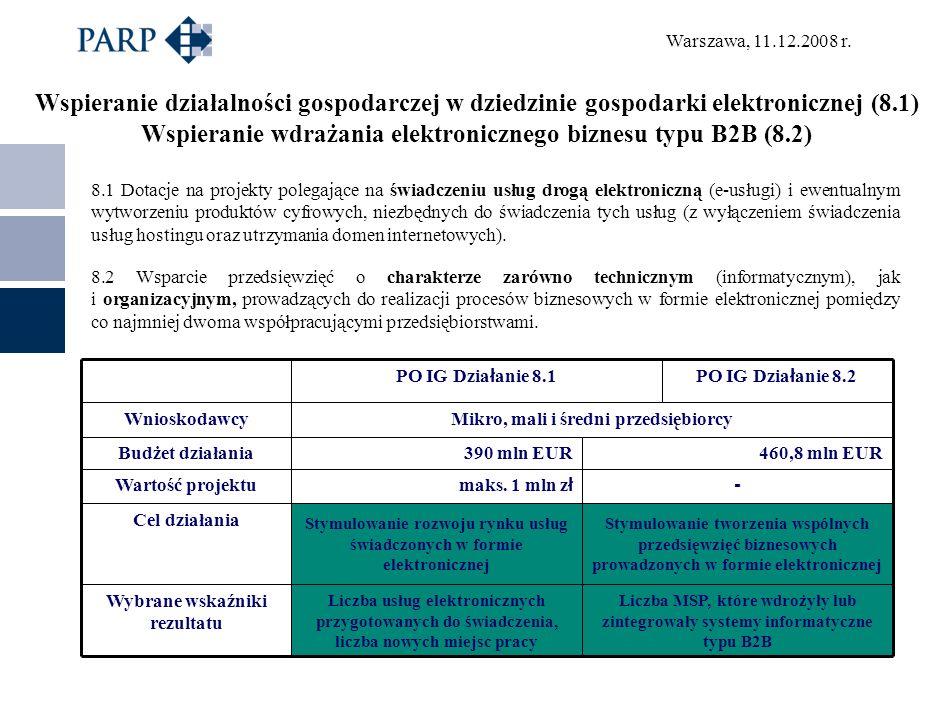 Warszawa, 11.12.2008 r. Wspieranie działalności gospodarczej w dziedzinie gospodarki elektronicznej (8.1) Wspieranie wdrażania elektronicznego biznesu