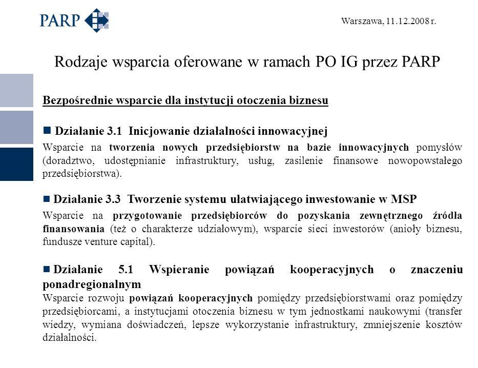 Warszawa, 11.12.2008 r. Bezpośrednie wsparcie dla instytucji otoczenia biznesu Działanie 3.1 Inicjowanie działalności innowacyjnej Wsparcie na tworzen