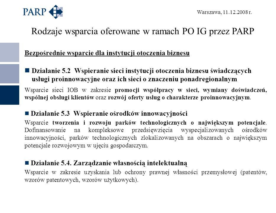 Warszawa, 11.12.2008 r. Bezpośrednie wsparcie dla instytucji otoczenia biznesu Działanie 5.2 Wspieranie sieci instytucji otoczenia biznesu świadczącyc