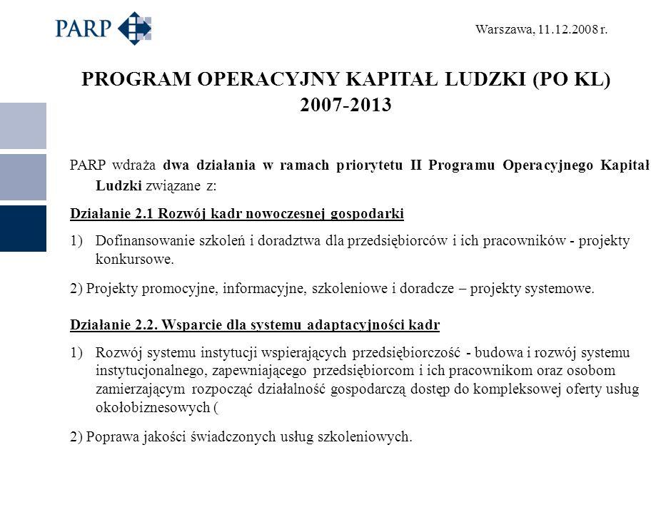 Warszawa, 11.12.2008 r. PARP wdraża dwa działania w ramach priorytetu II Programu Operacyjnego Kapitał Ludzki związane z: Działanie 2.1 Rozwój kadr no