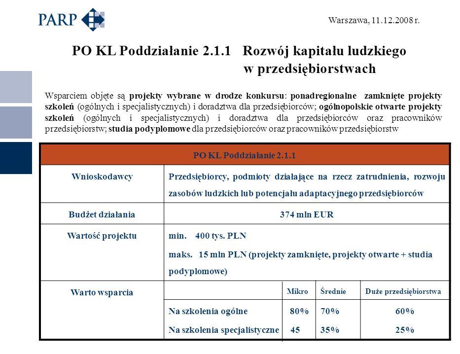 Warszawa, 11.12.2008 r. PO KL Poddziałanie 2.1.1 Rozwój kapitału ludzkiego w przedsiębiorstwach PO KL Poddziałanie 2.1.1 Wnioskodawcy Przedsiębiorcy,