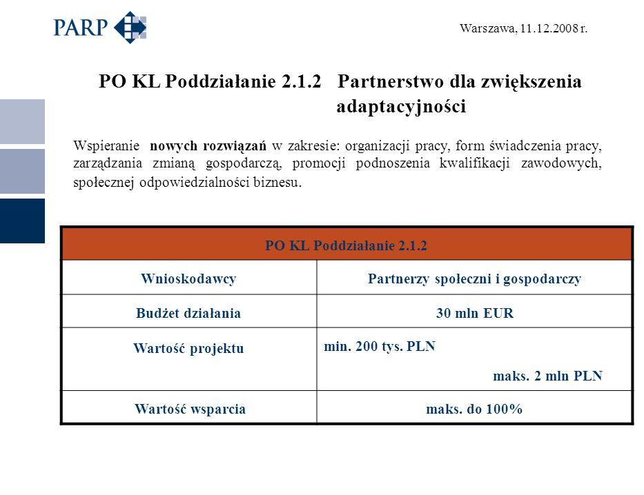 Warszawa, 11.12.2008 r. PO KL Poddziałanie 2.1.2 Partnerstwo dla zwiększenia adaptacyjności Wspieranie nowych rozwiązań w zakresie: organizacji pracy,